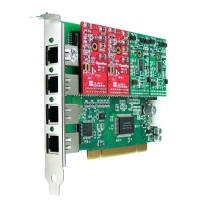 A400 Analog Card - OpenVox 4 Ports FXO/FXS PCI Card
